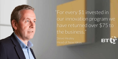 Learn how BT manage the business impact of innovation